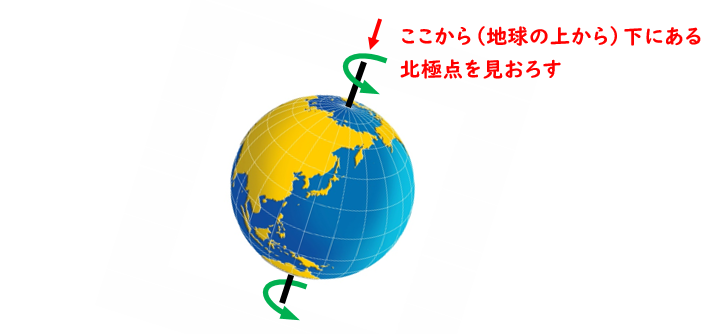 立体地球を見下ろす