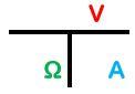 オームの法則を表す図